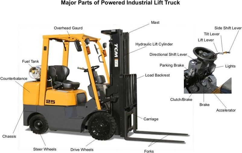 forklifts-for-sale-min